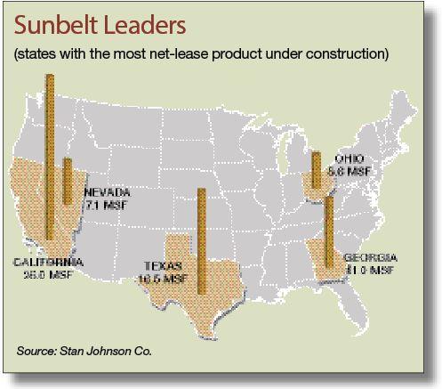 sunbelt leaders