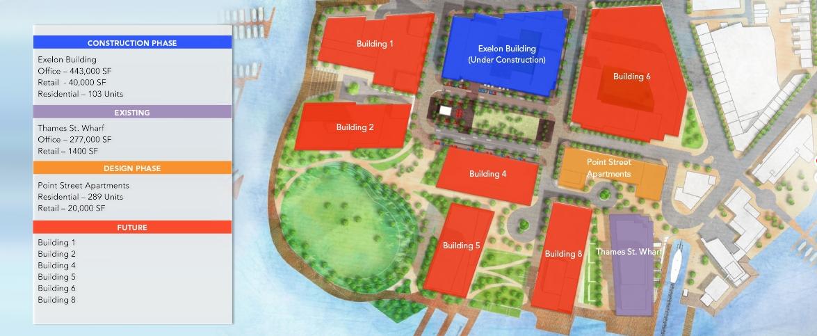 Harbor Point development plan