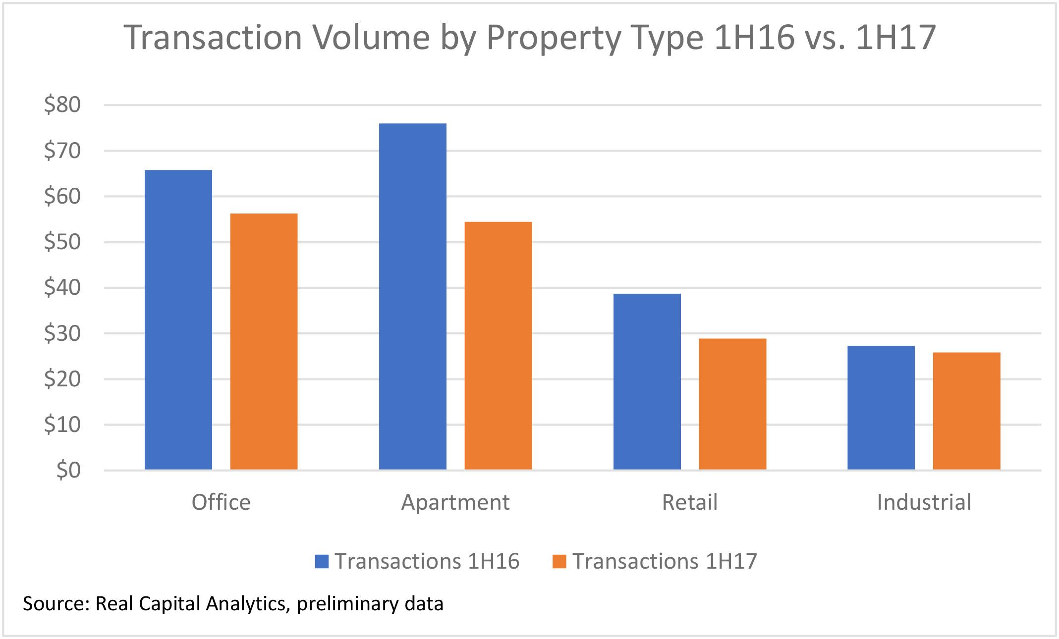 1H17-Data-RCA