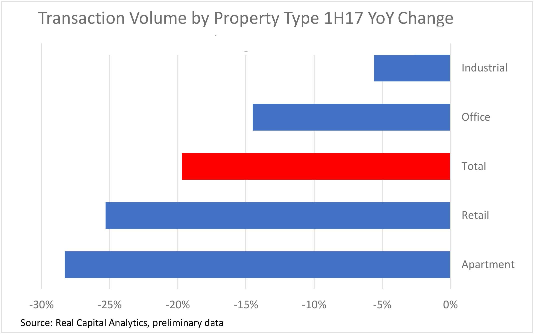 1H17-Data-RCA2