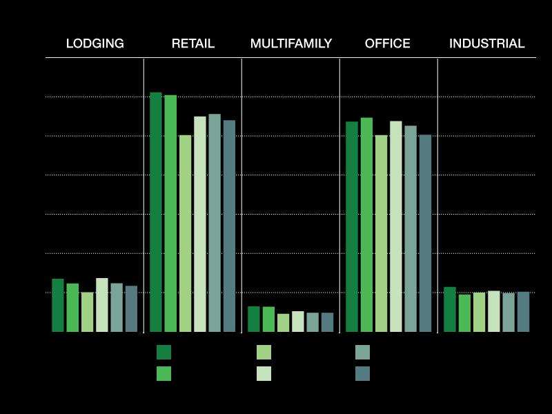 Source: S&P Global Ratings