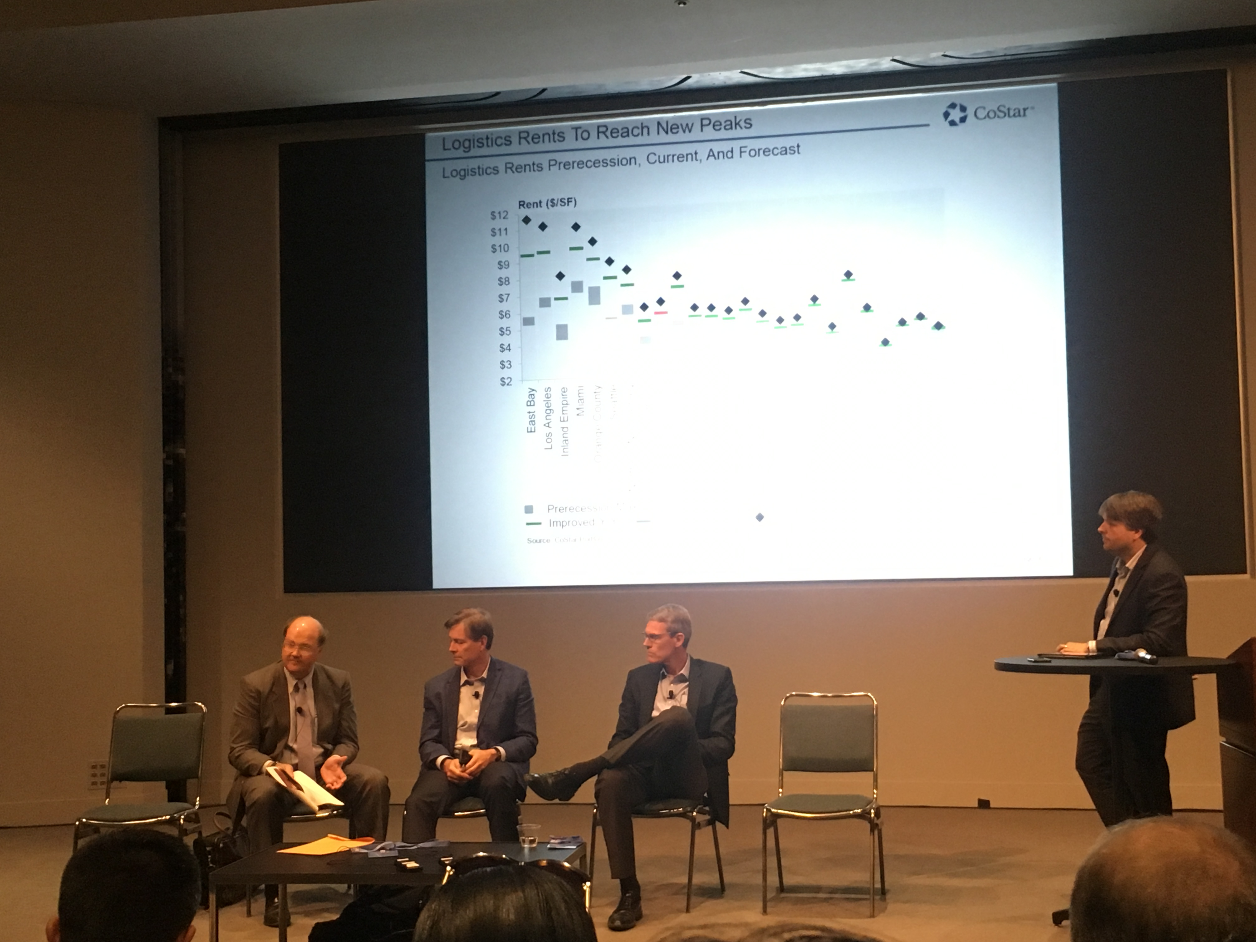 Industrial sector panel: Charles Forbes, Cabot Properties; Dwight Merriman; Industrial Property Trust; Larry Harmsen, Prologis; and Rene Circ, CoStar Portfolio Strategy