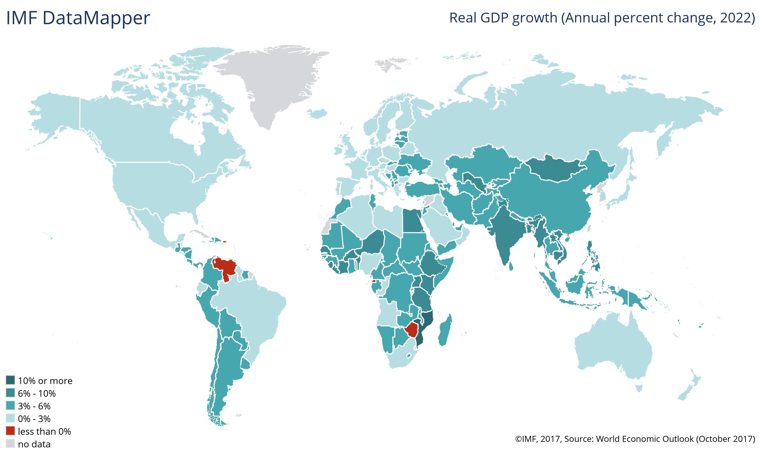 IMF outlook 2018.jpg