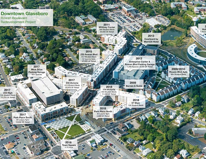 Aerial view of Rowan Boulevard