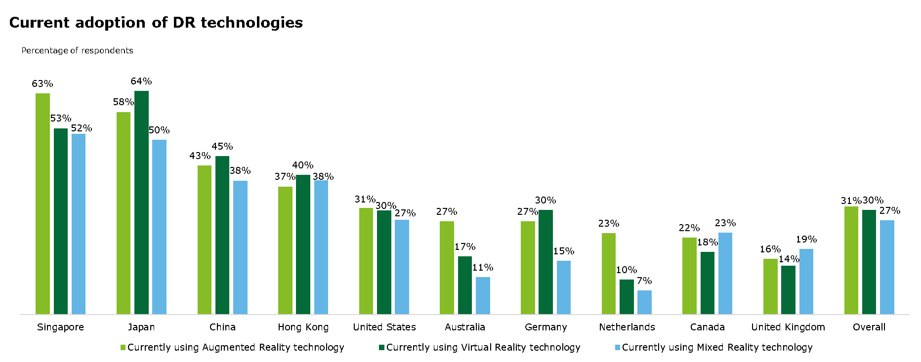 Source: Deloitte Center for Financial Services analysis