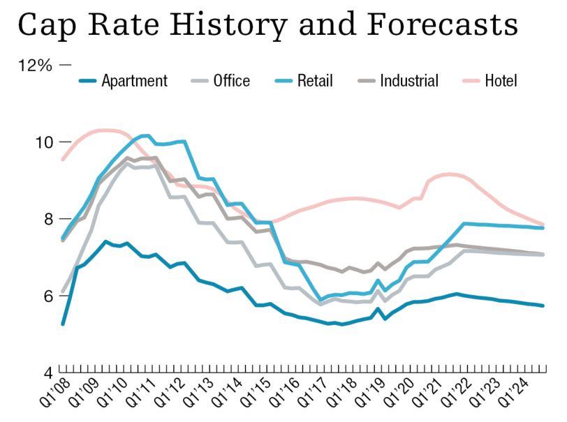 Source: Moody's Analytics