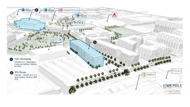 Navy Yard, Phase 1, Philadelphia