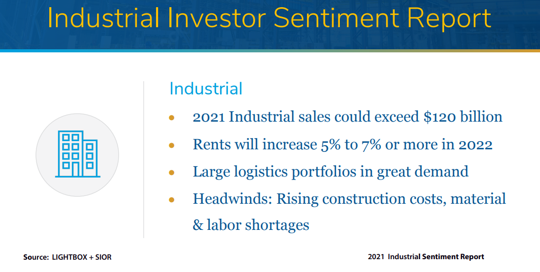 2021 Industrial Sentiment Report by SIOR