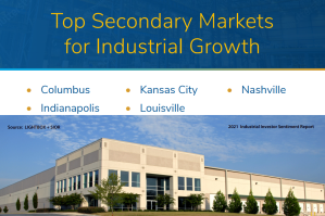 Top Secondary Markets for Industrial Growth